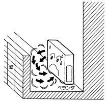 室外機放熱のショートカット例