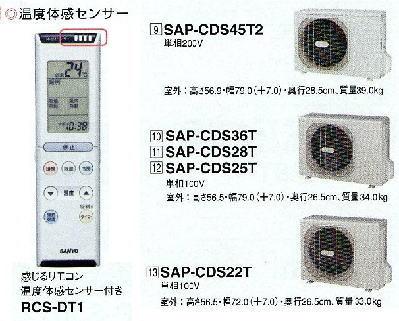 サンヨーエアコンDSシリーズ室外機とリモコン