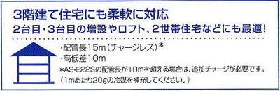 富士通エアコン許容配管長と高低差