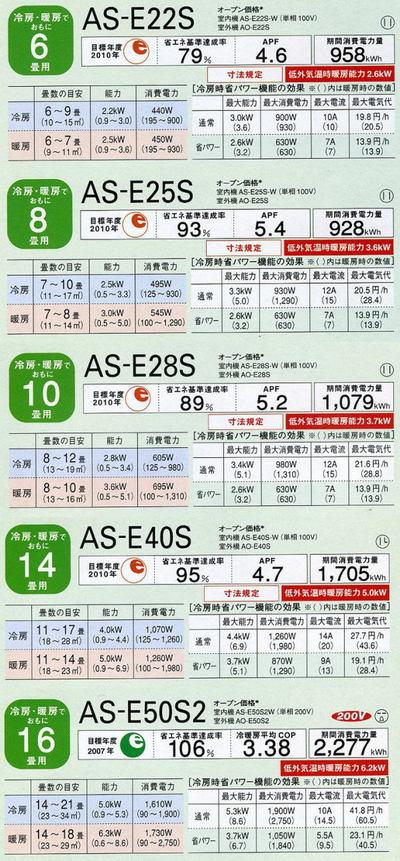 富士通ゼネラルのEシリーズラインナップ