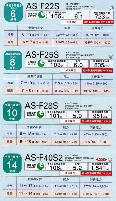 富士通ゼネラルのFシリーズラインナップ