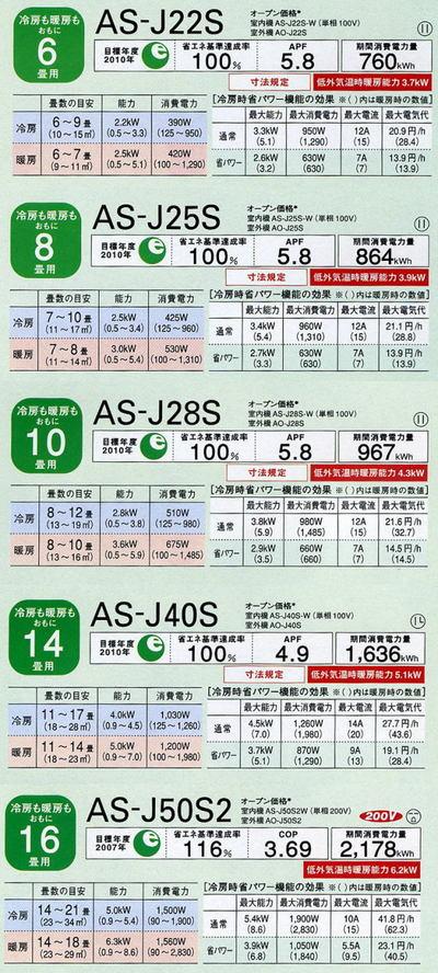 富士通ゼネラルのJシリーズラインナップ