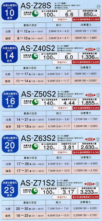 富士通ゼネラルのノクリアシリーズラインナップ