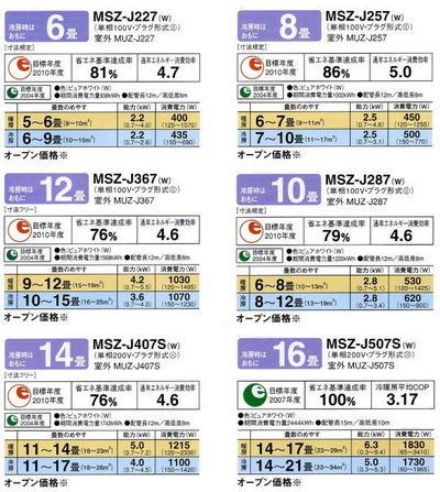2007年三菱エアコンのJシリーズラインナップ