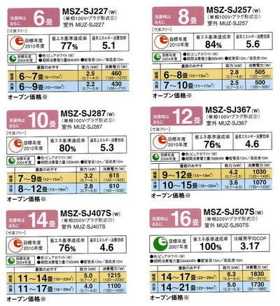 2007年三菱エアコンのSJシリーズラインナップ