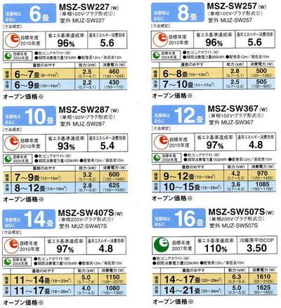 2007年三菱エアコンのSWシリーズラインナップ