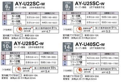 シャープエアコンのSCシリーズラインナップ
