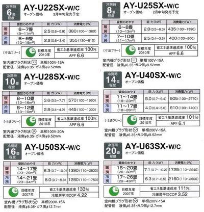 シャープエアコンのSXシリーズラインナップ