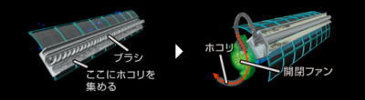 世界初4つのお掃除機能の画像