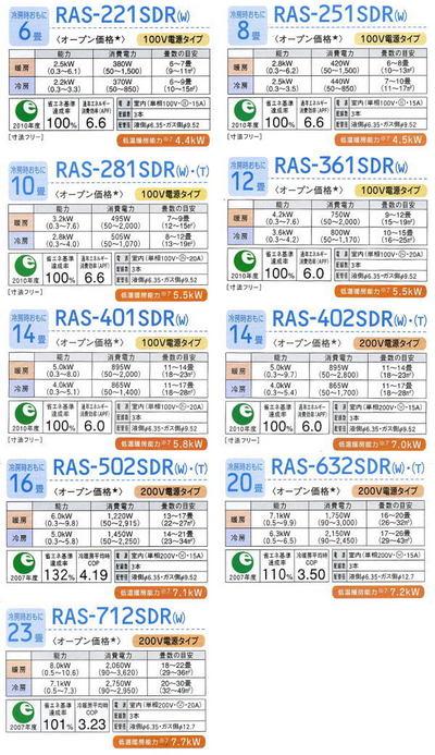 2007年東芝エアコンのSDRシリーズラインナップ