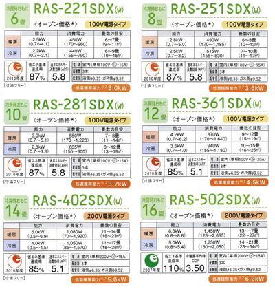 2007年東芝エアコンのSDXシリーズラインナップ