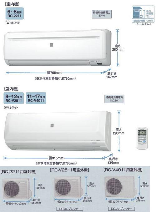 コロナ冷房専用タイプ室外機とリモコン