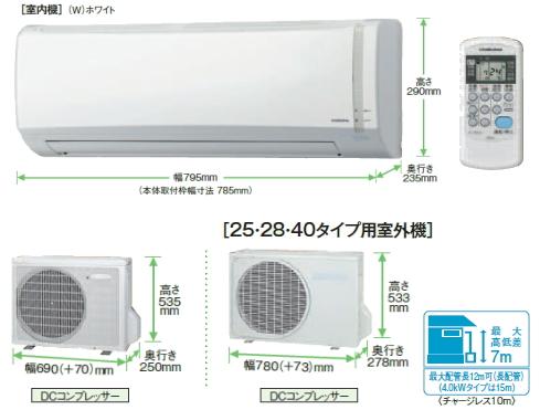 コロナNシリーズ室外機とリモコン