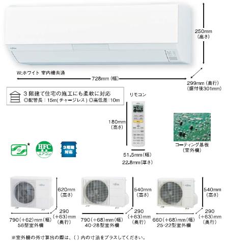 富士通Rシリーズ室外機とリモコン