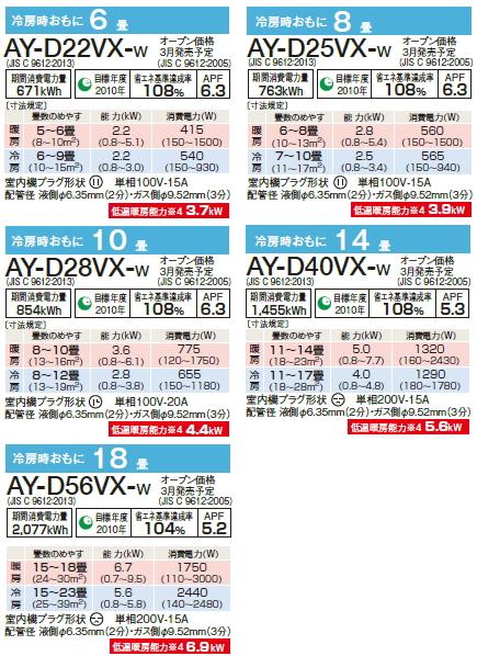 sh-dvx-spec.jpg