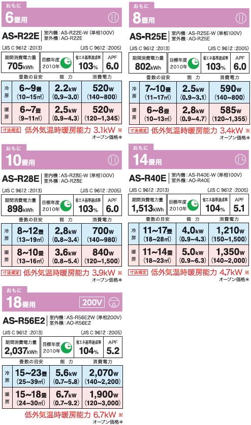 fuji-r-spec.jpg