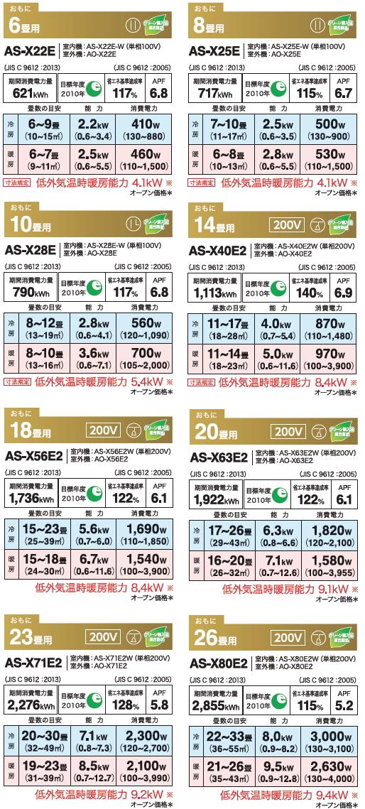 富士通ゼネラル ノクリアxシリーズ 2015年ルームエアコン徹底比較