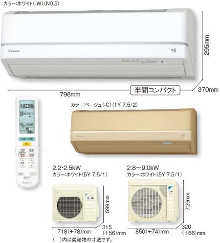 RXシリーズ(Rシリーズ)の画像
